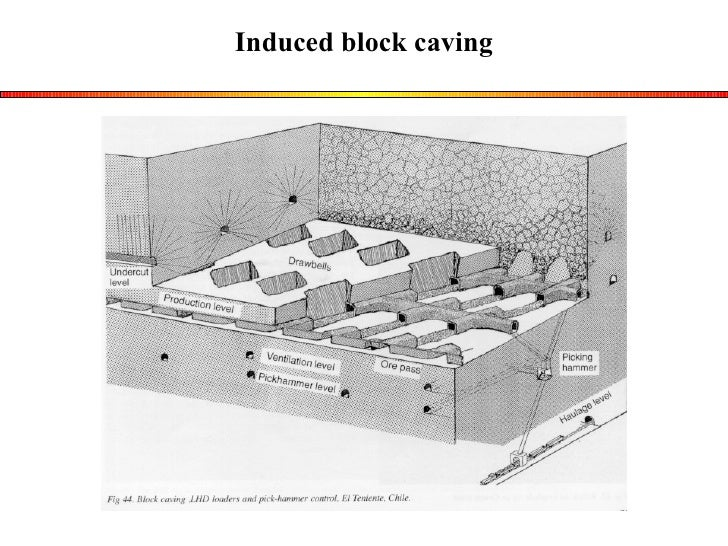 the block cave mining method The block caving mining method is used to mine large ore bodies in weak rock types this is a difficult system with plentiful factors and sub-systems affecting its.