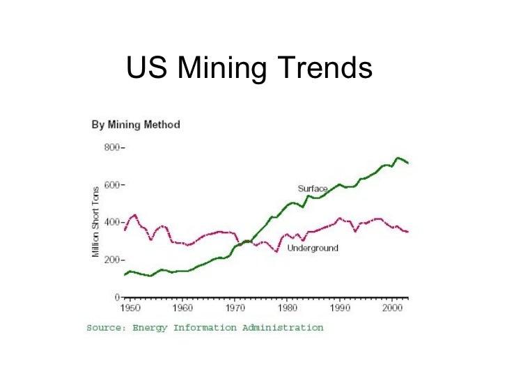 mining practices 2012