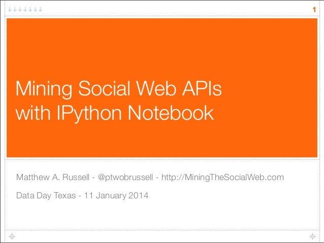 1  Mining Social Web APIs with IPython Notebook Matthew A. Russell - @ptwobrussell - http://MiningTheSocialWeb.com Data Da...