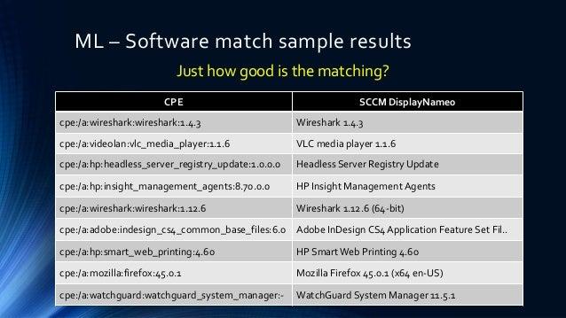 Mining software vulns in SCCM / NIST's NVD
