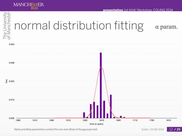 presentation 1st AHA! Workshop, COLING 2014  normal distribution fitting  0.050  0.038  freq  1360 1410 1460 1510 1560 161...