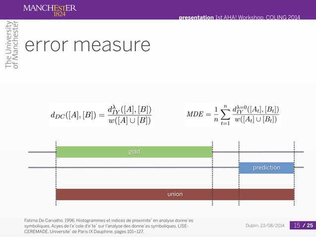 presentation 1st AHA! Workshop, COLING 2014  Dublin, 23/08/2014 / 25  error measure  Fatima De Carvalho. 1996. Histogramme...
