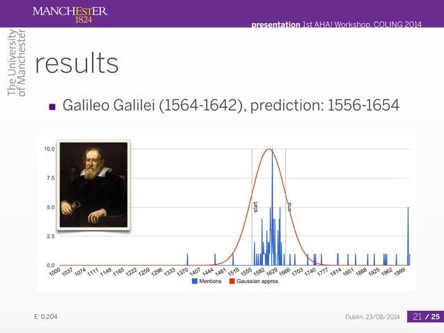 presentation 1st AHA! Workshop, COLING 2014  results  ■ Galileo Galilei (1564-1642), prediction: 1556-1654  Dublin, 23/08/...