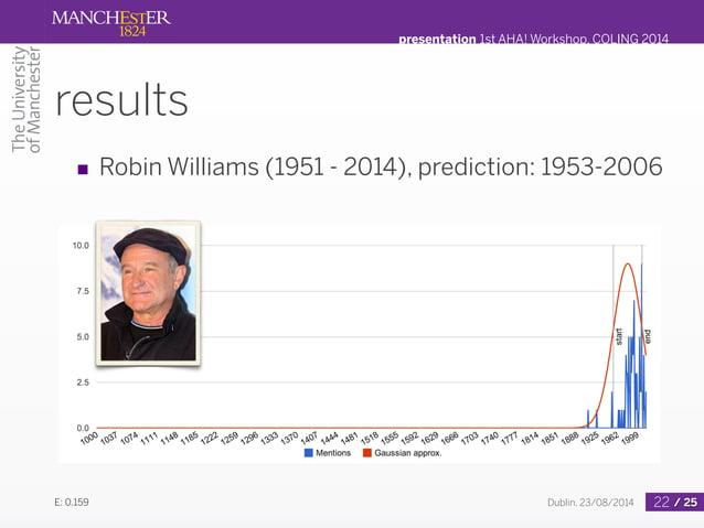 presentation 1st AHA! Workshop, COLING 2014  results  ■ Robin Williams (1951 - 2014), prediction: 1953-2006  Dublin, 23/08...