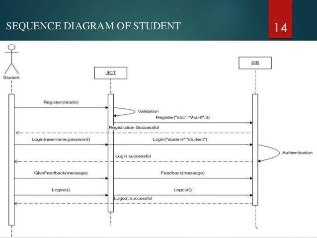 College Department Management System