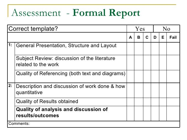 Doc12751650 Layout of a Formal Report Doc12751650 Layout of a – Formal Report Template