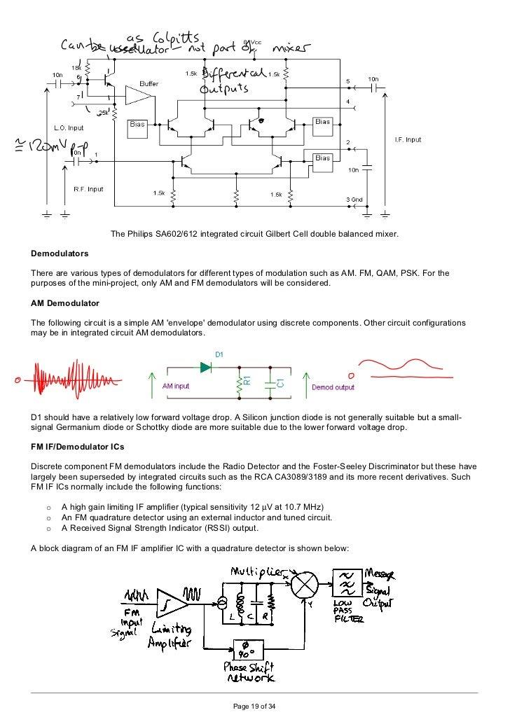 Mini Project Radio Receiver Design