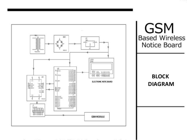 circuit diagram of sms based electronics notice board See more ideas about consumer electronics, electronics and circuit diagram  wireless notice board:  circuit diagram for avr and rfid based attendance system.