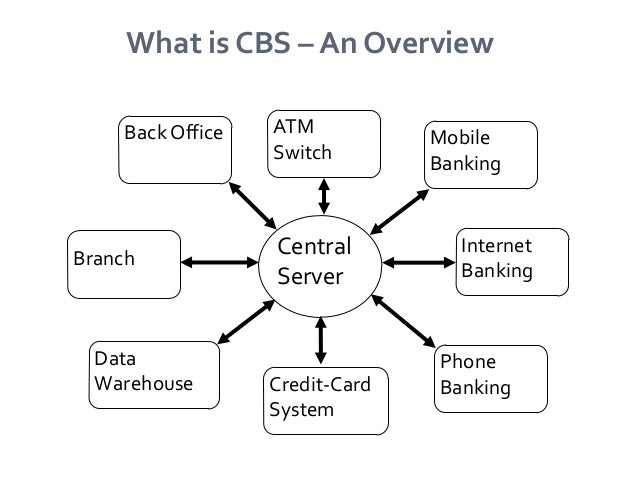 Cbs branches of indian bank in bangalore dating 5