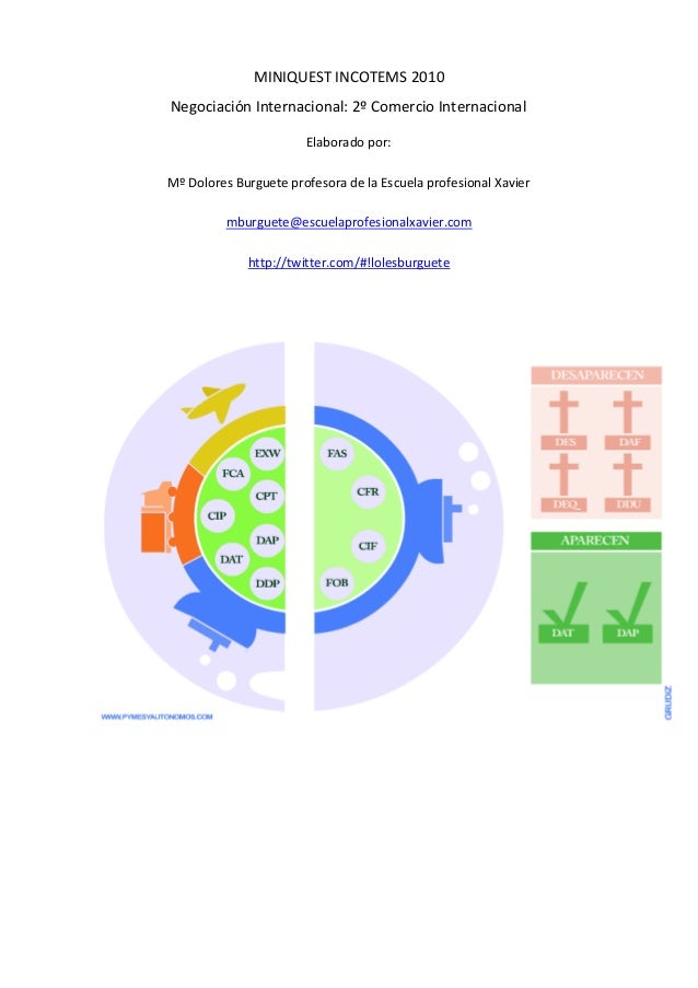 MINIQUEST INCOTEMS 2010 Negociación Internacional: 2º Comercio Internacional Elaborado por: Mº Dolores Burguete profesora ...