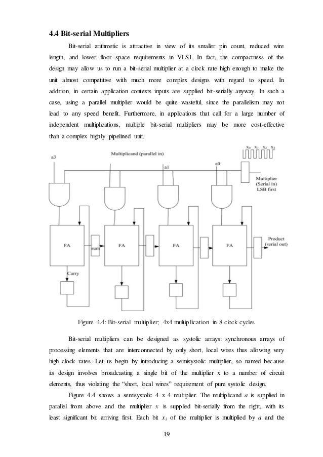 bit serial multiplier verilog code for multiplier
