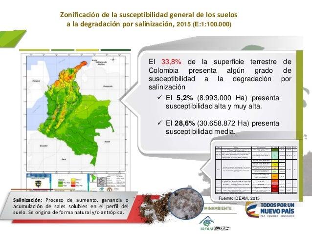 Estado actual del marco legal e institucional para el for 4 usos del suelo en colombia