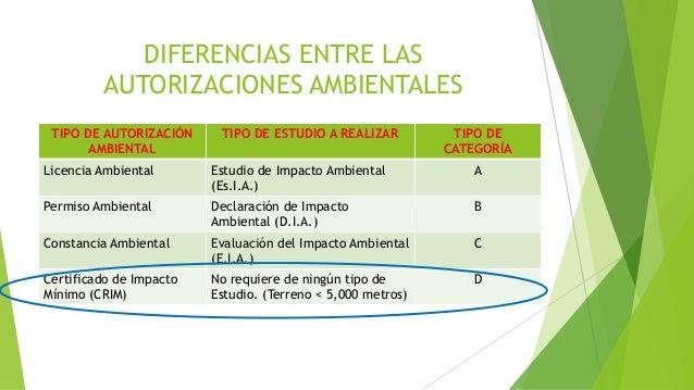 Ministerio de medio ambiente y recursos naturales for Diferencia entre licencia de apertura y licencia de actividad