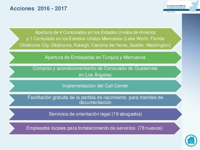 Presupuesto Abierto 2018 Ministerio De Relaciones Exteriores