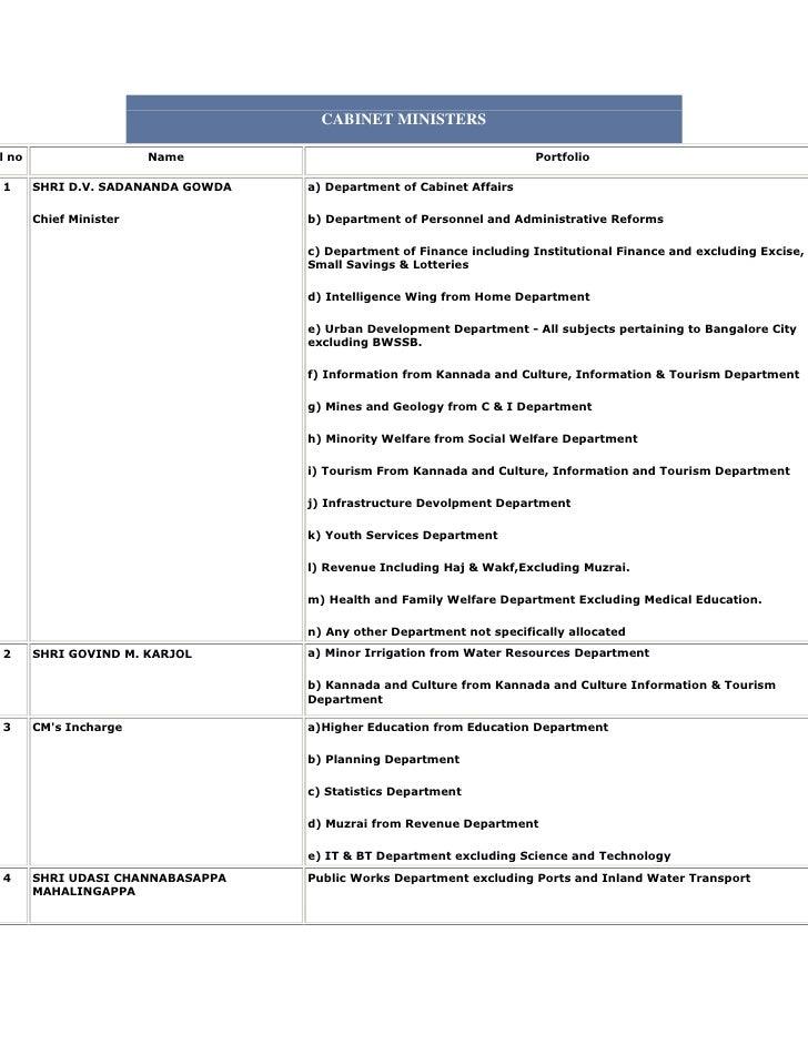 CABINET MINISTERSl no                    Name                                          Portfolio1      SHRI D.V. SADANANDA...