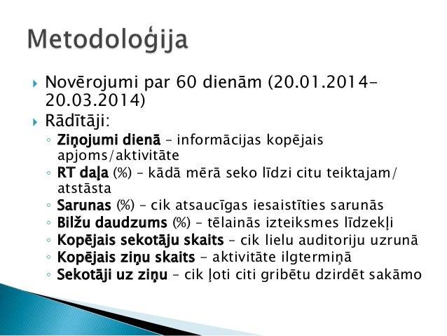  Novērojumi par 60 dienām (20.01.2014- 20.03.2014)  Rādītāji: ◦ Ziņojumi dienā – informācijas kopējais apjoms/aktivitāte...