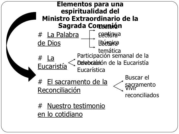 El Don Inefable de la Eucaristía