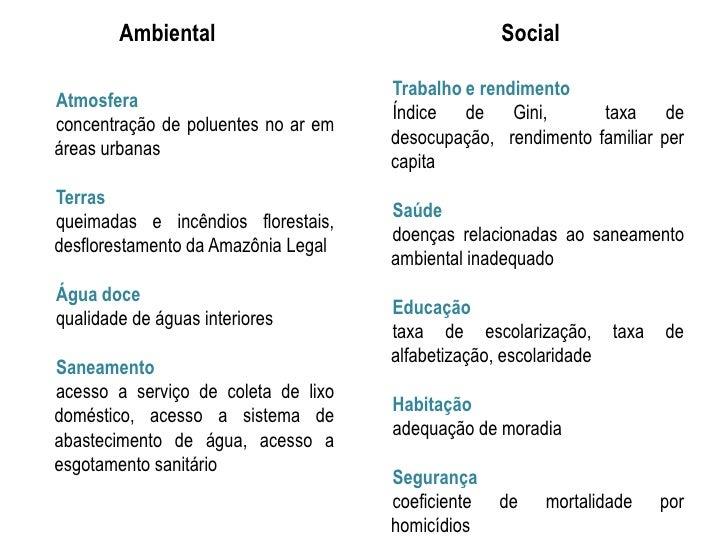 Ambiental                                  Social                                     Trabalho e rendimentoAtmosfera      ...