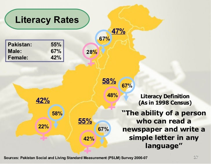 Pakistan Education Plan