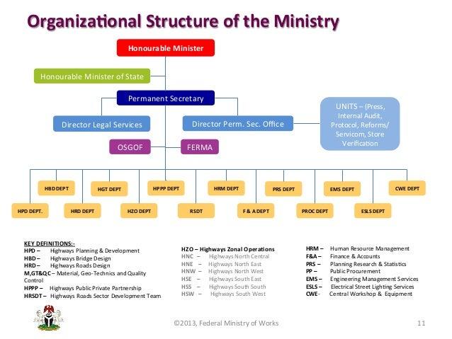 ministers of reform the progressives achievement Ministers of reform: the progressives' achievement in american civilization, 1889-1920: robert m crunden: 9780252011672: books - amazonca.
