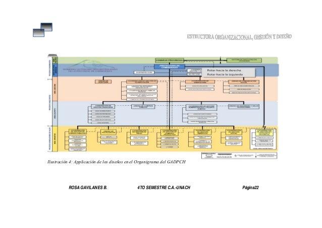 ROSA GAVILANES B. 4TO SEMESTRE C.A.-UNACH Página22 Ilustración 4: Applicación de los diseños en el Organigrama del GADPCH