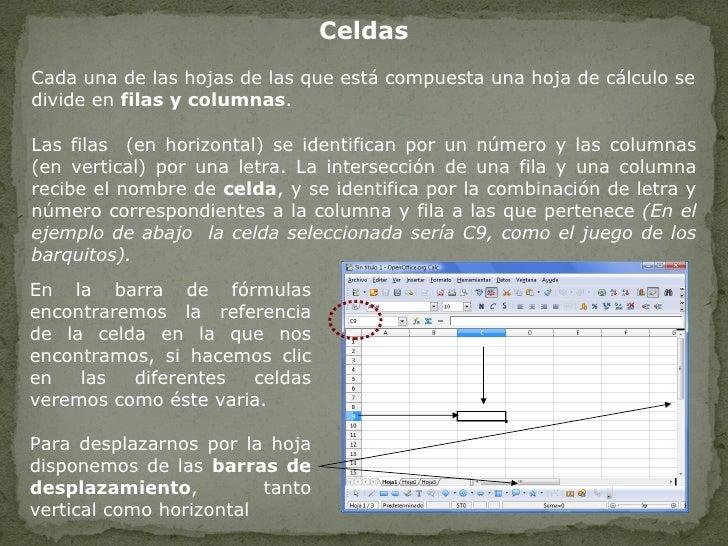 Celdas Cada una de las hojas de las que está compuesta una hoja de cálculo se divide en  filas y columnas .  Las filas  (e...