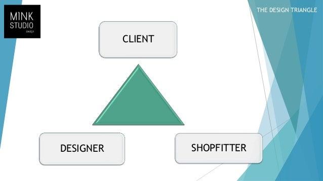 THE DESIGN TRIANGLE           CLIENTDESIGNER            SHOPFITTER