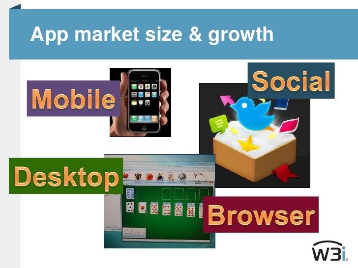 App market size & growth<br />Social<br />Mobile<br />Desktop<br />Browser<br />