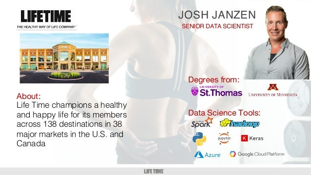 GM/DM 1:1 2 JOSH JANZEN SENIOR DATA SCIENTIST Degrees from: Data Science Tools: About: Life Time champions a healthy and h...