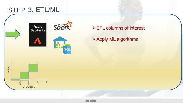 GM/DM 1:1 8 STEP ØETL columns of interest ØApply ML algorithms 3. ETL/MLeffort 25% 50% 75% 100% progress