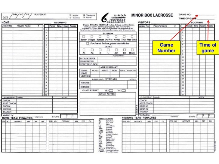 How To Fill Out A Minor Box Lacrosse Scoresheet