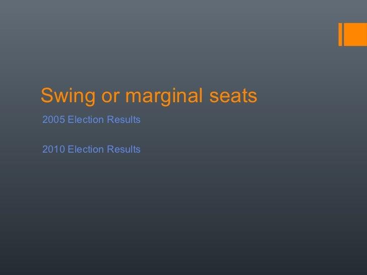Minority Parties In British Politics