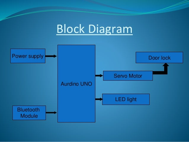 Th together with Electronics furthermore Home Automation Module in addition Border Fishermen as well Halfpack. on arduino block diagram