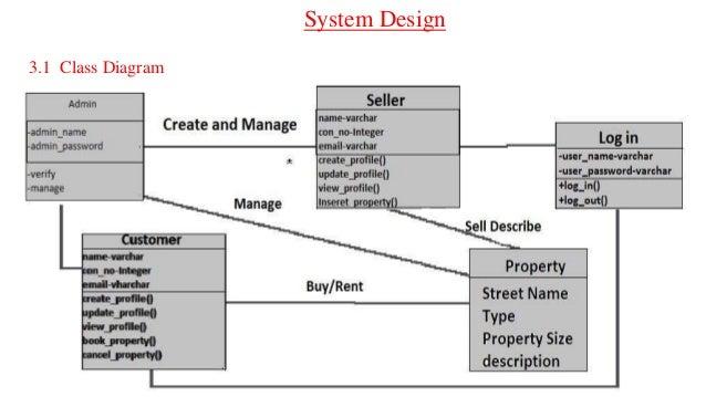 Minor presentation on real estate system design 31 class diagram 16 ccuart Images