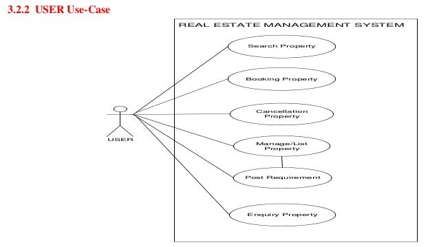 minor presentation on real estate