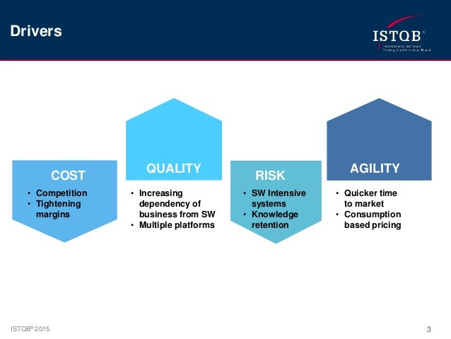 The Business Value of SW Quality Slide 3