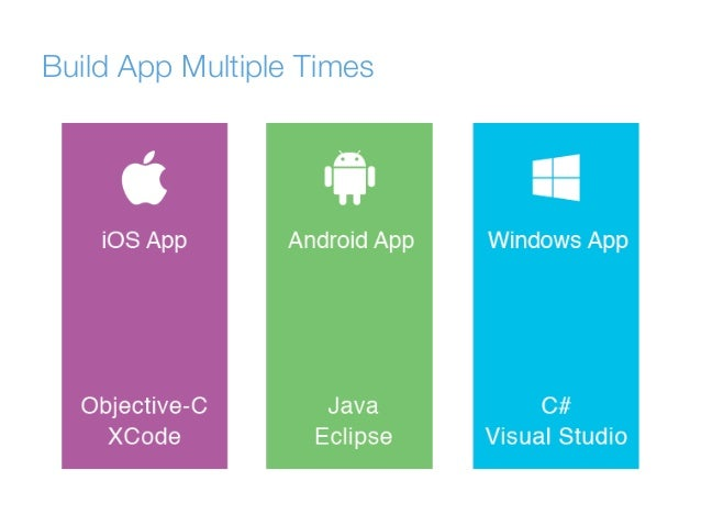 Develop iOS Apps on a Windows PC