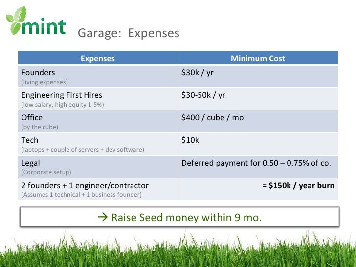 Garage:  Expenses Expenses Minimum Cost Founders (living expenses) $30k / yr Engineering First Hires (low salary, high equ...