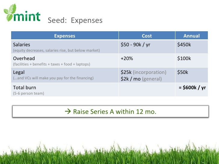 Seed:  Expenses Expenses Cost Annual Salaries (equity decreases, salaries rise, but below market) $50 - 90k / yr $450k Ove...