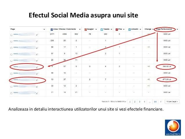 Efectul Social Media asupra unui site Analizeaza in detaliu interactiunea utilizatorilor unui site si vezi efectele financ...