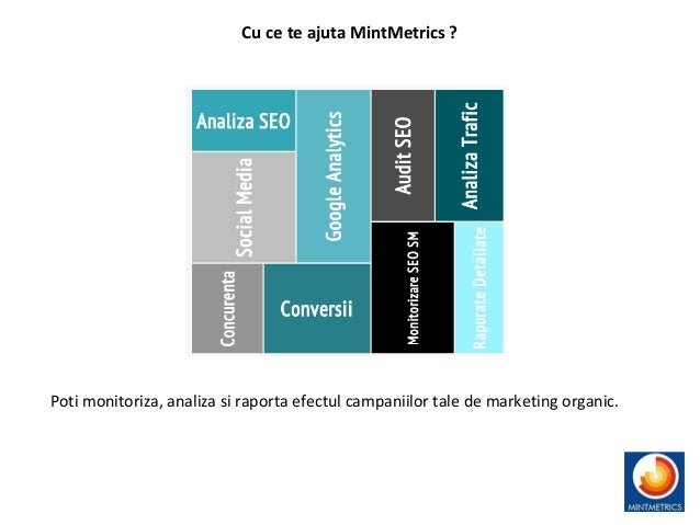Cu ce te ajuta MintMetrics ? Poti monitoriza, analiza si raporta efectul campaniilor tale de marketing organic.