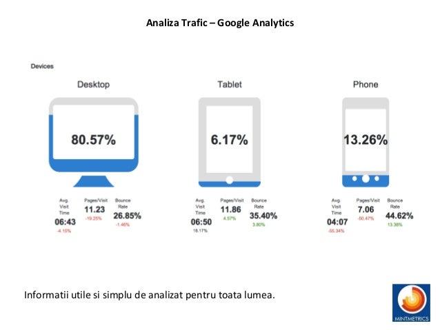 Analiza Trafic – Google Analytics Informatii utile si simplu de analizat pentru toata lumea.