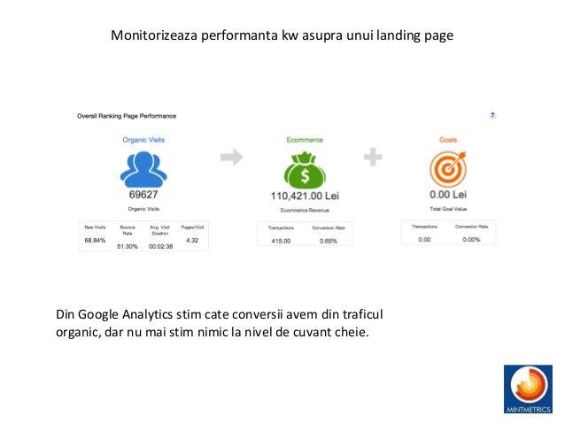 Din Google Analytics stim cate conversii avem din traficul organic, dar nu mai stim nimic la nivel de cuvant cheie. Monito...