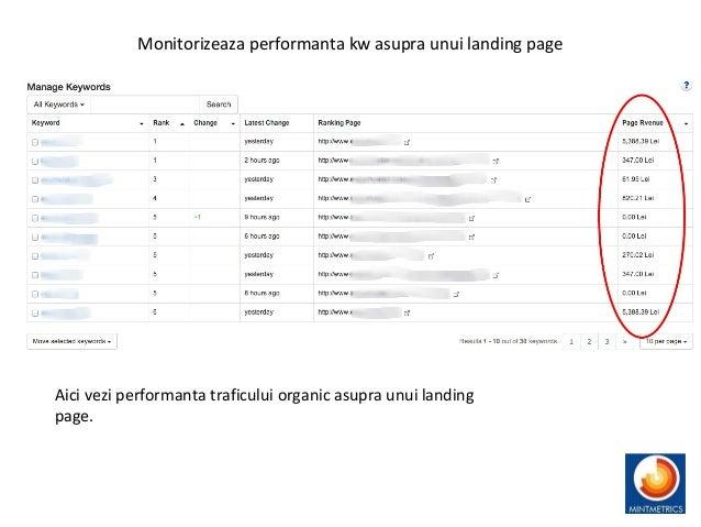 Monitorizeaza performanta kw asupra unui landing page Aici vezi performanta traficului organic asupra unui landing page.