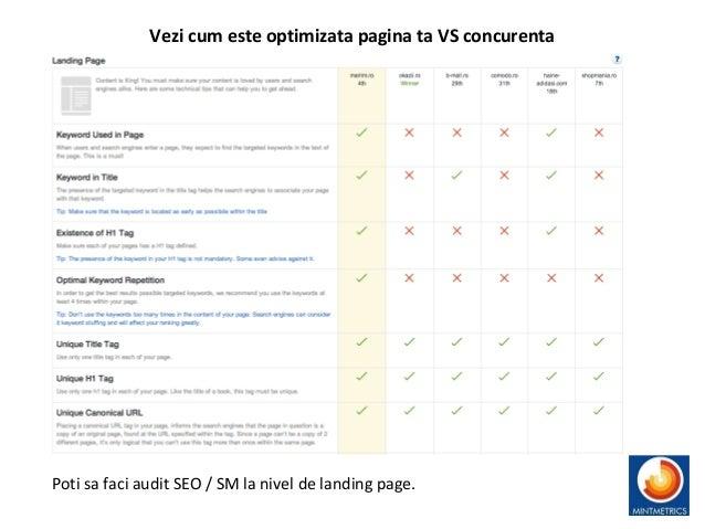 Vezi cum este optimizata pagina ta VS concurenta Poti sa faci audit SEO / SM la nivel de landing page.