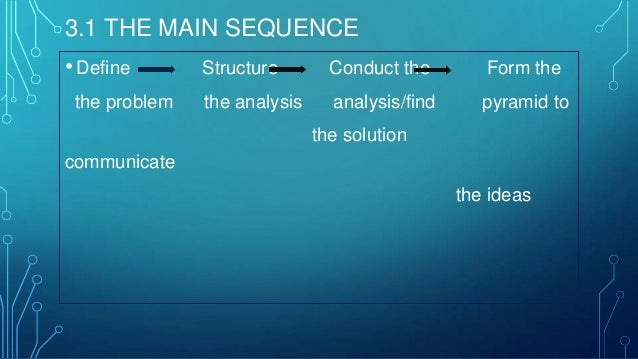 3.1 DEFINING THE PROBLEM • Defining a problem begins the process of Sequential Analysis, a particularly efficient problem ...