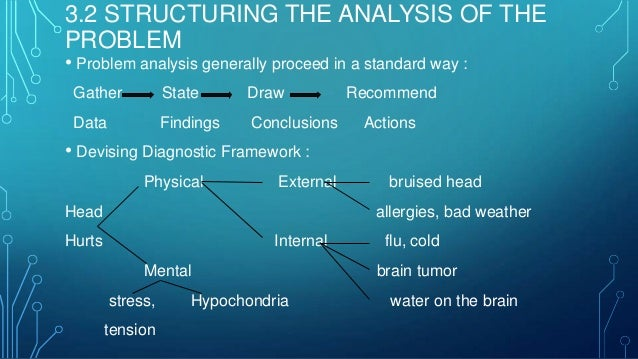 • Tracing cause and effect E.g. Financial Structure, Task Structure, Activity Structure.  • Classifying Possible Causes( c...