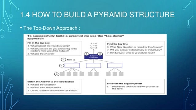 1.4 HOW TO BUILD A PYRAMID STRUCTURE • The Top-Down Approach :