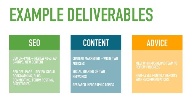 marketing deliverables template - mint twist digital marketing services