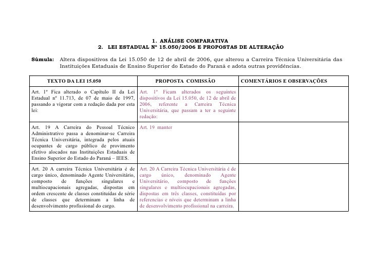 1. ANÁLISE COMPARATIVA                              2. LEI ESTADUAL Nº 15.050/2006 E PROPOSTAS DE ALTERAÇÃOSúmula:      Al...